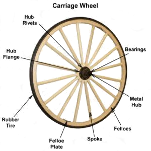 Carriage Wheel, Metal Hub